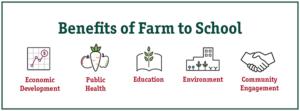 benefits-of-farm-to-school