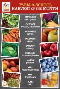 2013 Harvest of the Month Calendar